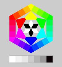 Das Basisschema der Farbenlehre nach Harald Küppers